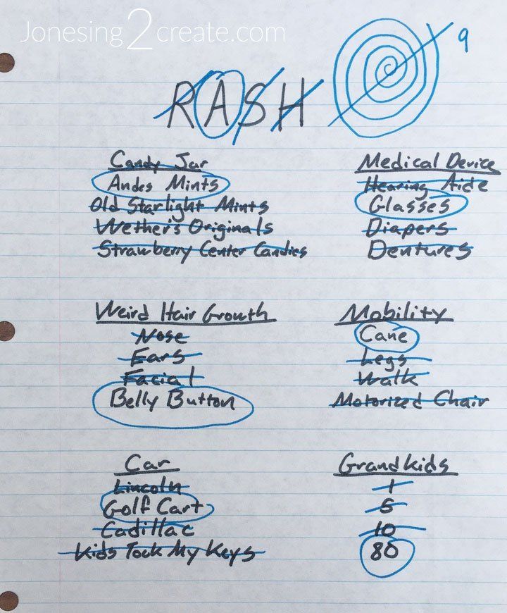 R.A.S.H. - Over-the-Hill Party Game - Final Predictions
